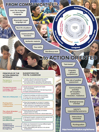 "Image of poster for ""From Communicative to Action-Oriented"""