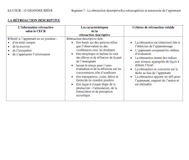 """image du document """"La rétroaction descriptive"""""""