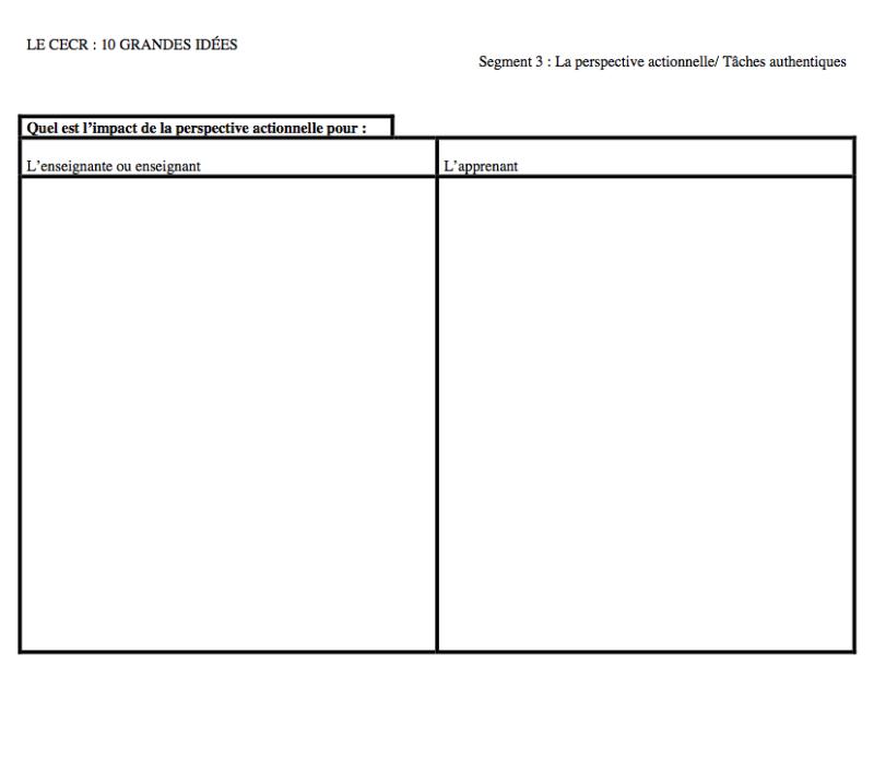 """image du document """"Impact de la perspective actionnelle"""""""